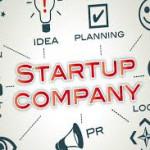 STARTUP- chọn hình thức thành lập doanh nghiệp nào ?